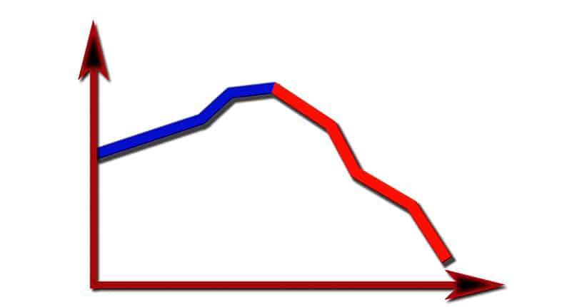 Stimmungsbarometer der Deutschen enorm verschlechtert